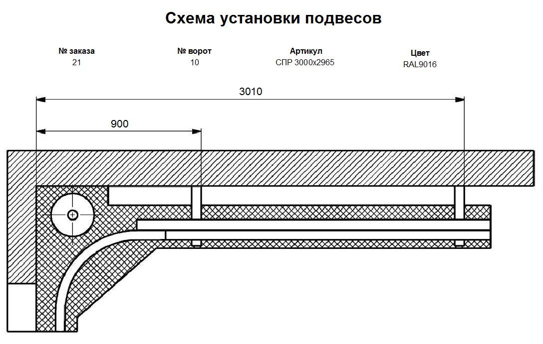 Схема установки подвеса